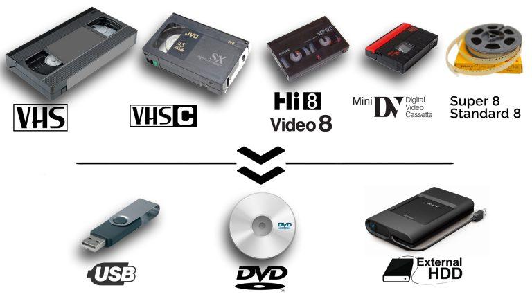 Video Kopier service
